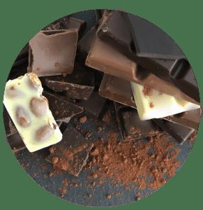 Schokolade giftig fur Hund